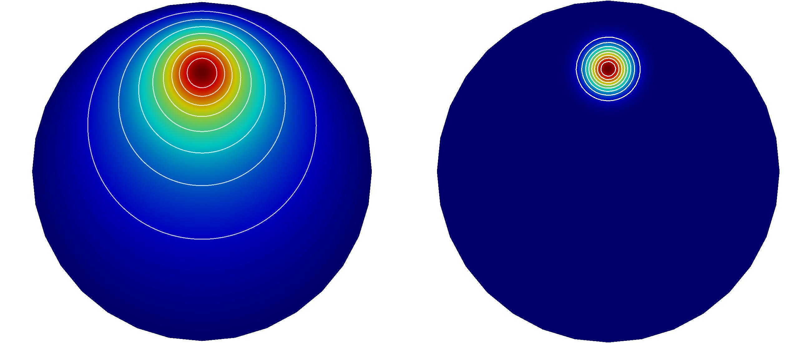 Fundamentals: Solving the Poisson equation